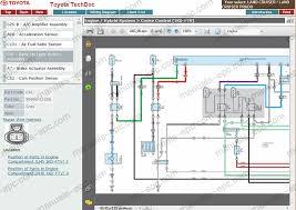 90 series prado wiring diagram 90 image wiring diagram toyota prado engine diagram toyota wiring diagrams on 90 series prado wiring diagram