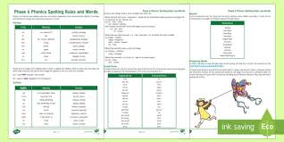 Sounds and phonics worksheets for preschool and kindergarten, including beginning sounds, consonants, vowels and rhyming. Phase 6 Phonics Spelling Rules And Words Guide For Parents