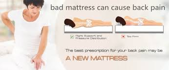 2017 Best Mattress Designs  Tips Of Buying A Good Mattress  YouTubeA Good Mattress