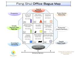 feng shui home office layout. full size of office design40 phenomenal home layout designs image concept feng shui i