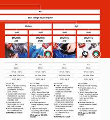 Loctite Threadlocker Chart Loctite Threadlocker Product Selector Help Bearing King