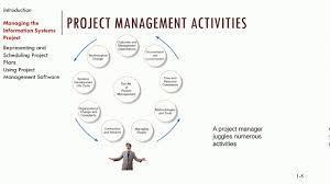 Basic Information Systems Analysis And Design Systems Analysis And Design Introduction To Project Management Part 1