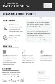 Case Study Infographic Template Visme