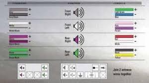 radio wiring color codes radio image wiring diagram pioneer car radio wiring color codes wiring diagram on radio wiring color codes