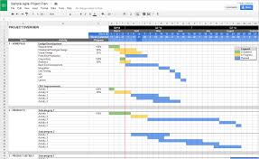 Task Management Spreadsheet Template Project Management Tracker Budget Tracking Spreadsheet Dashboard