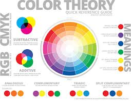 The Color Theory Cool Hauzzz Interior