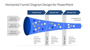 Powerpoint Funnel Chart Template Horizontal 3 Stages Powerpoint Templates Funnel Diagram