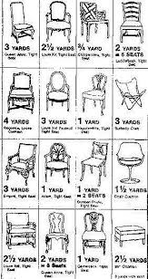 i found some beautiful fabric on at hobby lobby recently and wondered how much yardage it would take to recover our 6 dining room chair seats