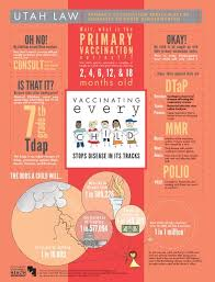 Child Vaccination Chart When Should Your Child Be Vaccinated Vaccination Chart And