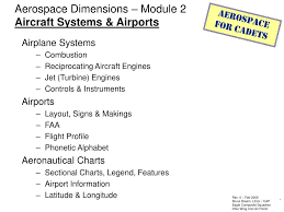 The nato phonetic alphabet is a way of using words to replace letters. Ppt Aerospace Dimensions Module 2 Aircraft Systems Airports Powerpoint Presentation Id 111547