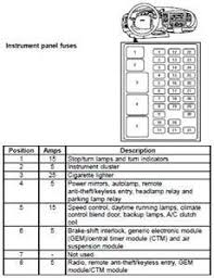 ford f 150 fuse box diagram under dash need for ready imagine or 07 1997 f150 fuse box under hood 19 1997 ford f150 fuse box diagram under dash achievable ford f 150 fuse box diagram