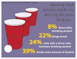Alcohol In Bearing Increases College Consumption News