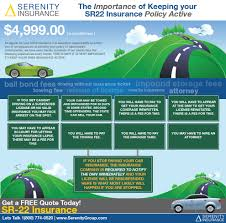 sr22 insurance guide infographic