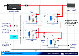 a readers puzzle answered caravan chronicles euro 13 pin plug with Light Socket Wiring Diagram at 13 Pin Euro Socket Wiring Diagram