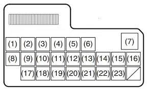 fiat sedici 2006 2014 fuse box diagram auto genius fiat sedici fuse box dashboard