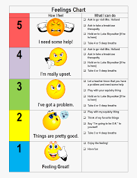 Emoji Feelings Chart Printable Emotions Emotional Regulation Free On Printable Incredible