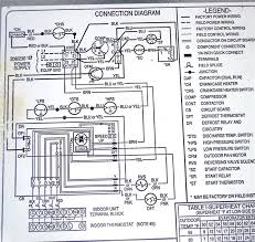 ac unit wiring ac unit wiring diagram for carrier air conditioner package ac wiring diagram ac unit wiring creative package ac unit wiring diagram package ac unit wiring diagram wiring diagram ac unit wiring ac unit wiring diagram