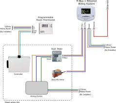 installation instructions for the data hiu heatweb wiki Economy 7 Meter Wiring Diagram full wiring diagram with ethernet billing Residential Electrical Meter Wiring Diagram