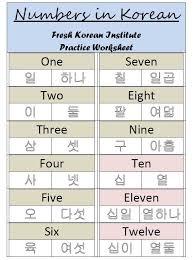 Korean Number Chart Numbers In Korean Practice Writing Worksheet 1 Sino
