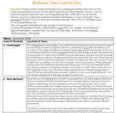 Ece Portfolio Ece 1 Apply Child Development Theory To Practice