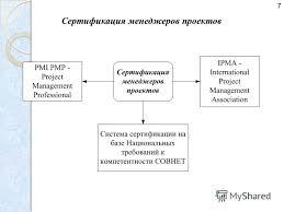Презентация на тему ДИПЛОМНЫЙ ПРОЕКТ УПРАВЛЕНИЕ ИТ ПРОЕКТАМИ  7 Сертификация менеджеров проектов 7