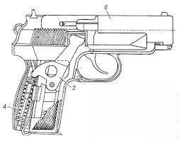 Latest semi automatic pistol diagram large size