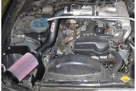 HPS shortram cool air intake kit 97-98 Toyota Supra Non Turbo ...