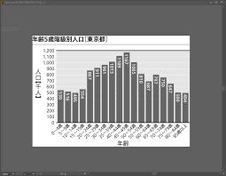 Illustrator のグラフツールじゃない棒グラフ ポット出版