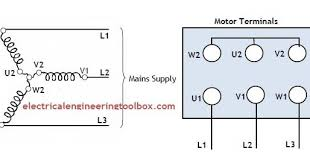 how to change the rotation direction and wire configuration star how to change the rotation direction and wire configuration star or delta of electric motors learning electrical engineering