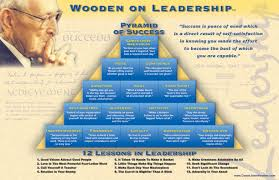 John Wooden Leadership Quotes Beauteous Coach Wooden's Pyramid Of Success By John Wooden Coram Deo