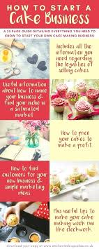 Cupcake Bakery Business Plan Starting A Catering Business Business