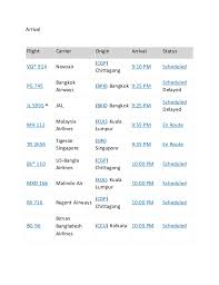 Biman Bangladesh Airline Schedules And Fare