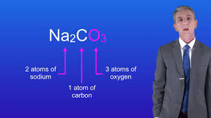 gcse chemistry 9 1 balancing chemical equations