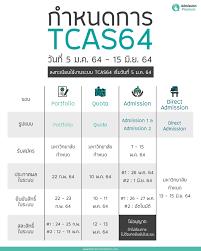 กำหนดการ TCAS64 มาแล้วนะคะ - เริ่มต้น... - Admission Premium
