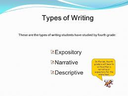 PREPARING   TH AND    TH GRADE STUDENTS FOR THE FCAT WRITING     SP ZOZ   ukowo
