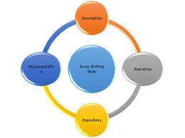 best online essay writing help essay assignment help by tutorversal types of essay writing styles by our essay help experts