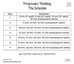 Ferber Method Time Chart Image Result For Ferber Method Waiting Time Chart Actual