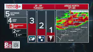 Tracking severe weather, August 10 ...