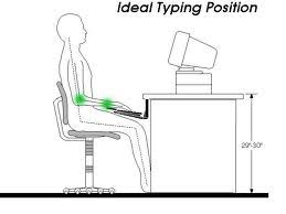 Other Tips for Stand Up Desk Ergonomics