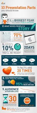 best presentation skills ideas tips for 10 presentation facts you should know infographic repinned by alexandrapatrick