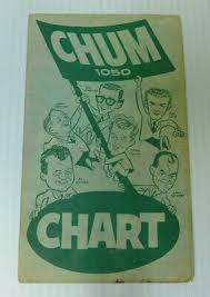 1959 Chum Chart Walking Man Hit Parade 1050 Bob Laine