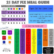 21 Day Fix Meal Chart Diet Deliciously 21 Day Fix Meal Plan And Grocery List