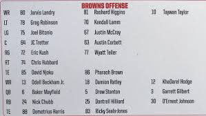 Browns Qb Depth Chart