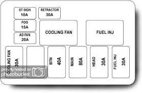 mk1 mx5 fuse box layout wiring diagram fascinating mazda mx5 fuse box layout wiring diagram for you mk1 mx5 fuse box layout mazda mx5