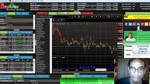 Live Charting Software