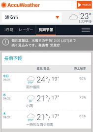 練馬 区 1 ヶ月 天気