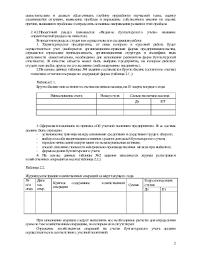 Задание на выполнение курсовой работы по дисциплине Бухгалтерский  Посмотреть все страницы