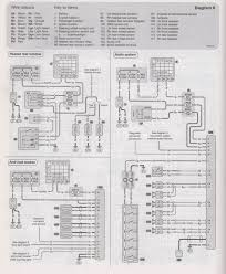 renault wiring diagram with electrical pictures diagrams wenkm com renault clio relay box diagram at Renault Clio Mk2 Wiring Diagram