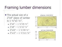Wood Plank Dimensions Perfectclasses Co