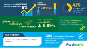 Traffic Road Marking Coatings Market Growth Driven by New Road ...